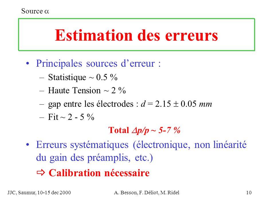 JJC, Saumur, 10-15 dec 2000A. Besson, F. Déliot, M. Ridel10 Estimation des erreurs Principales sources derreur : –Statistique ~ 0.5 % –Haute Tension ~