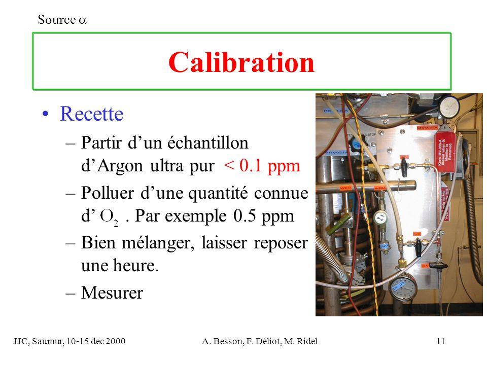 JJC, Saumur, 10-15 dec 2000A. Besson, F. Déliot, M. Ridel11 Recette –Partir dun échantillon dArgon ultra pur < 0.1 ppm –Polluer dune quantité connue d