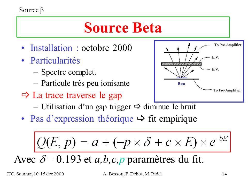 JJC, Saumur, 10-15 dec 2000A. Besson, F. Déliot, M. Ridel14 Source Beta Source Installation : octobre 2000 Particularités –Spectre complet. –Particule
