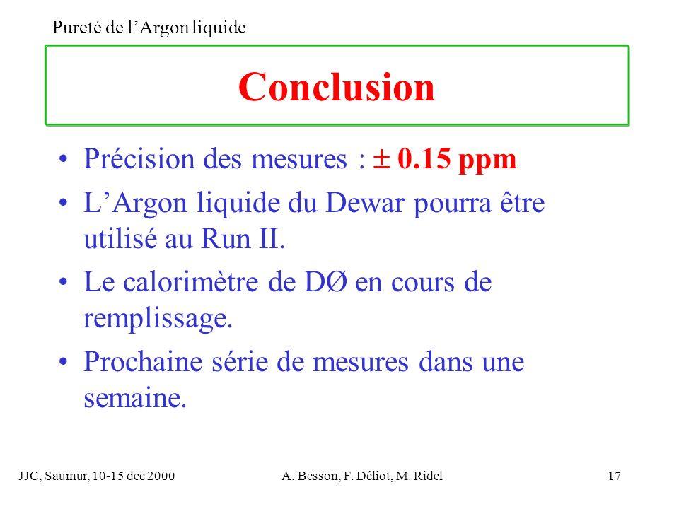 JJC, Saumur, 10-15 dec 2000A. Besson, F. Déliot, M. Ridel17 Conclusion Précision des mesures : 0.15 ppm LArgon liquide du Dewar pourra être utilisé au