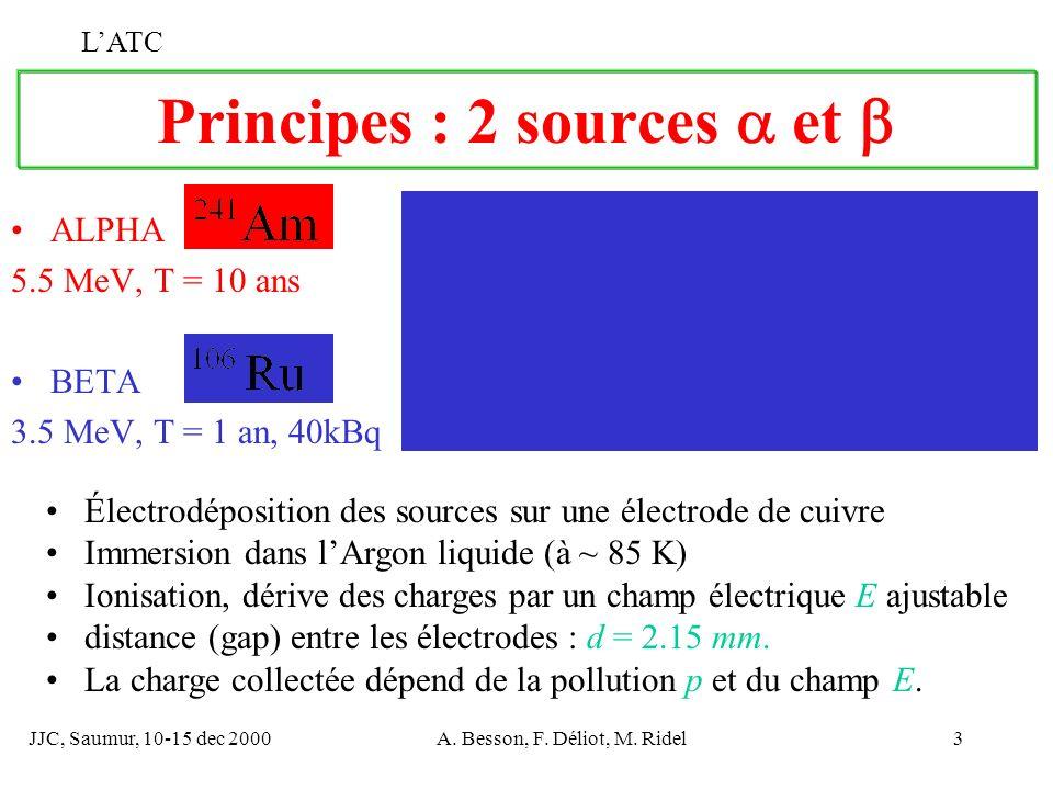 JJC, Saumur, 10-15 dec 2000A. Besson, F. Déliot, M. Ridel3 Principes : 2 sources et ALPHA 5.5 MeV, T = 10 ans BETA 3.5 MeV, T = 1 an, 40kBq LATC Élect