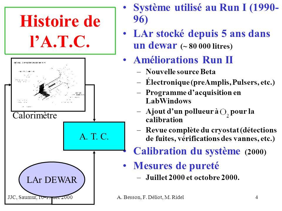 JJC, Saumur, 10-15 dec 2000A. Besson, F. Déliot, M. Ridel4 Système utilisé au Run I (1990- 96) LAr stocké depuis 5 ans dans un dewar (~ 80 000 litres)