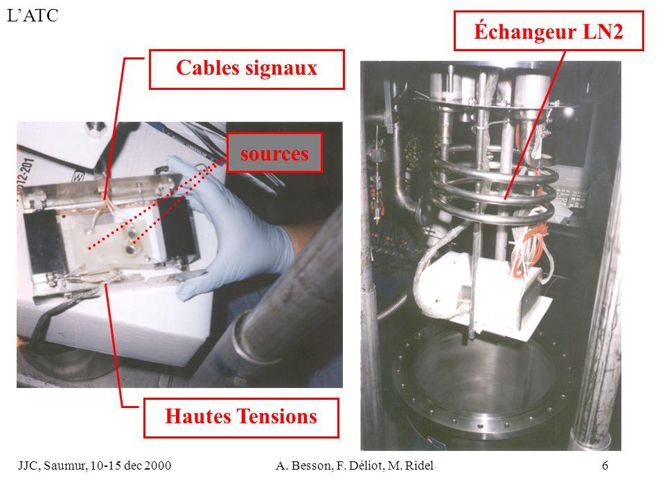 JJC, Saumur, 10-15 dec 2000A. Besson, F. Déliot, M. Ridel6 LATC Cables signaux Hautes Tensions sources Échangeur LN2