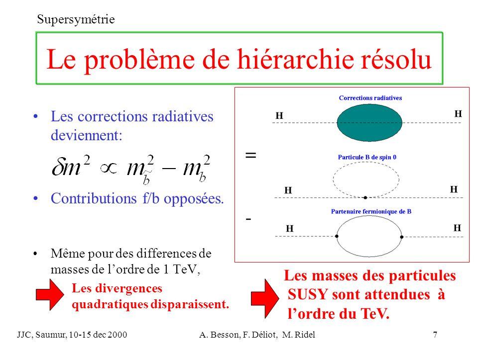 JJC, Saumur, 10-15 dec 2000A.Besson, F. Déliot, M.