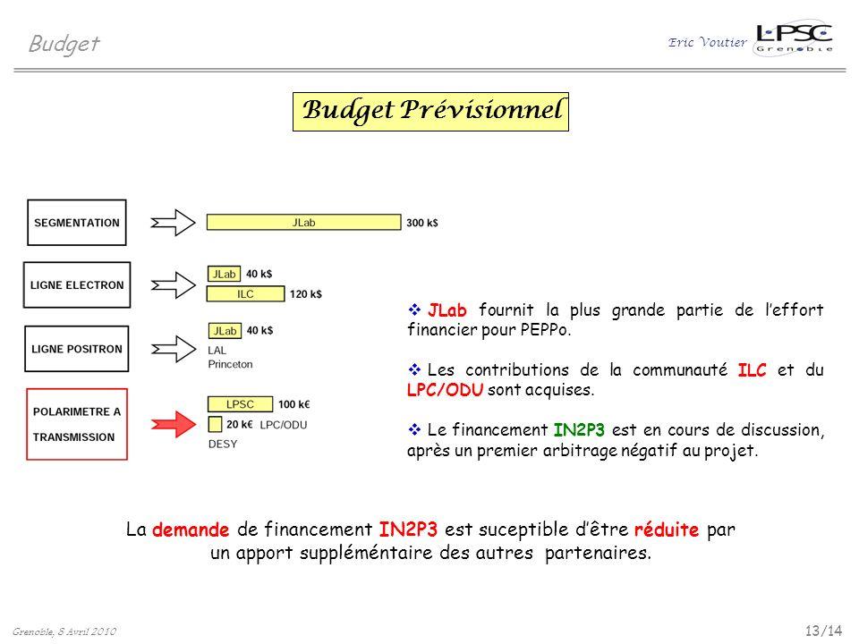 Eric Voutier 13/14 Grenoble, 8 Avril 2010 Budget JLab fournit la plus grande partie de leffort financier pour PEPPo. Les contributions de la communaut