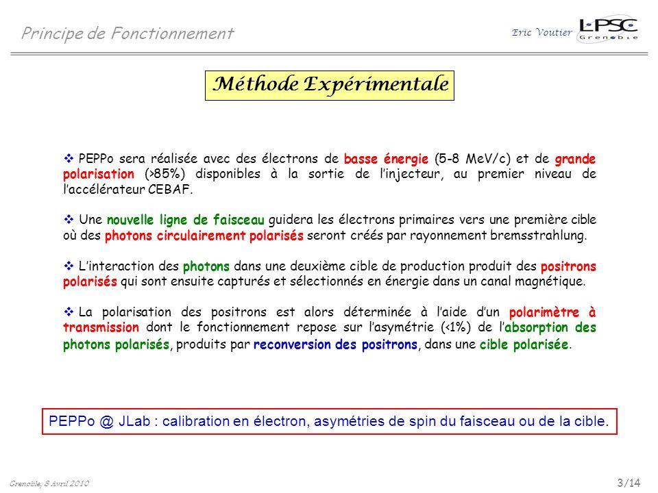 Eric Voutier 3/14 Grenoble, 8 Avril 2010 Principe de Fonctionnement Méthode Expérimentale PEPPo sera réalisée avec des électrons de basse énergie (5-8