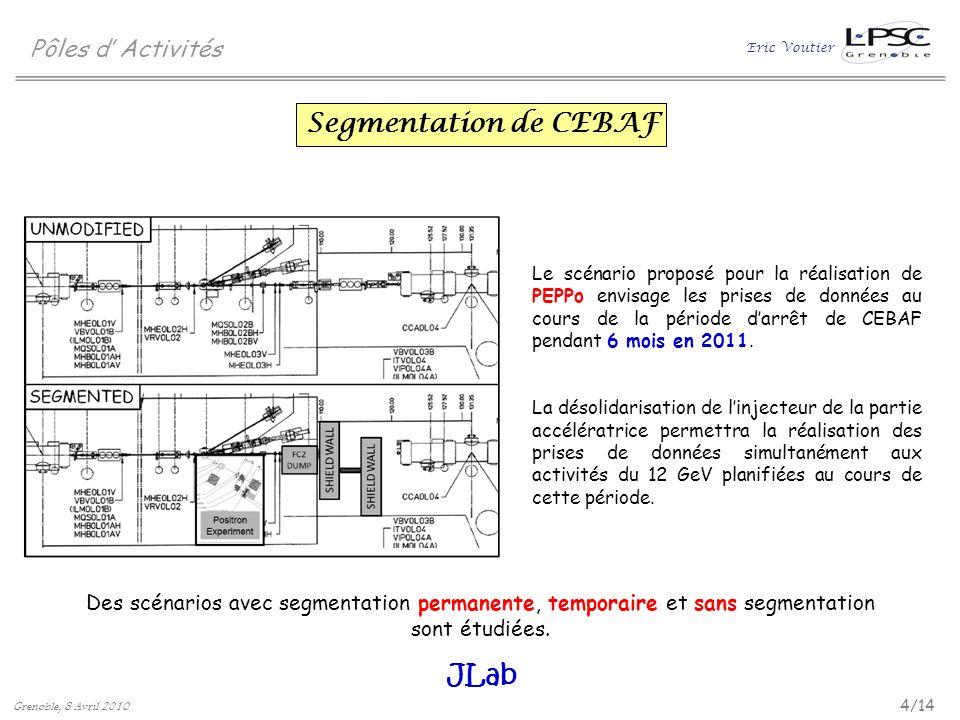 Eric Voutier 4/14 Grenoble, 8 Avril 2010 Pôles d Activités Segmentation de CEBAF Le scénario proposé pour la réalisation de PEPPo envisage les prises