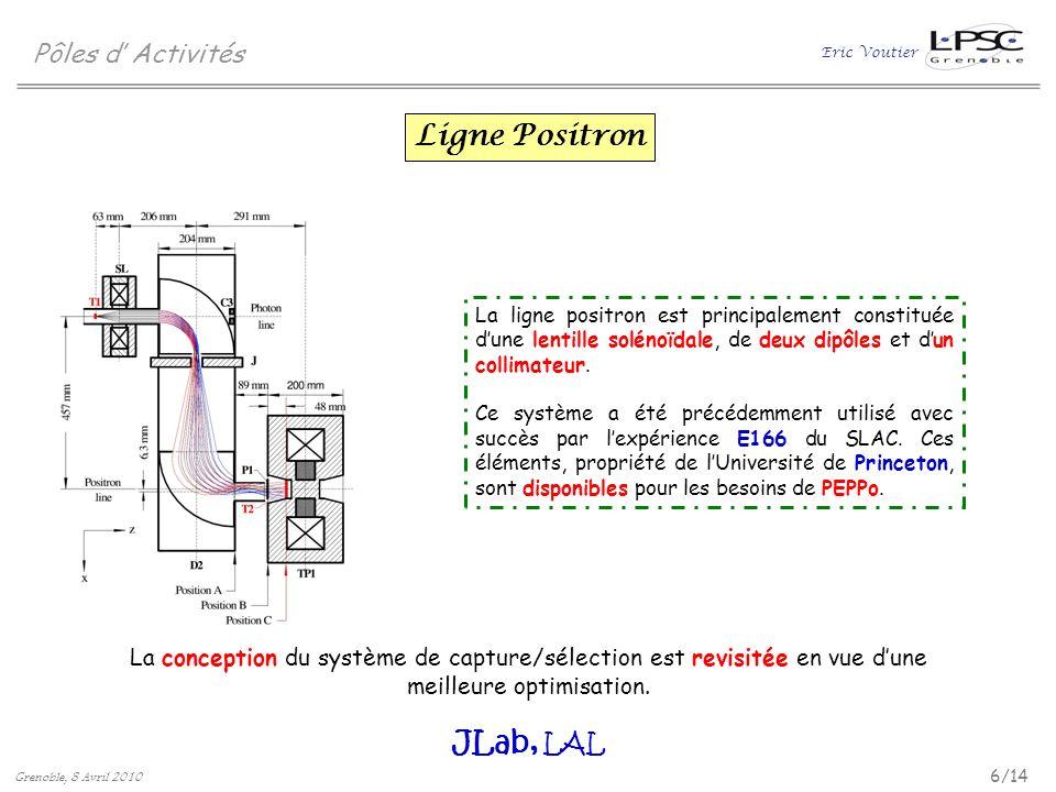 Eric Voutier 6/14 Grenoble, 8 Avril 2010 Pôles d Activités Ligne Positron La ligne positron est principalement constituée dune lentille solénoïdale, d