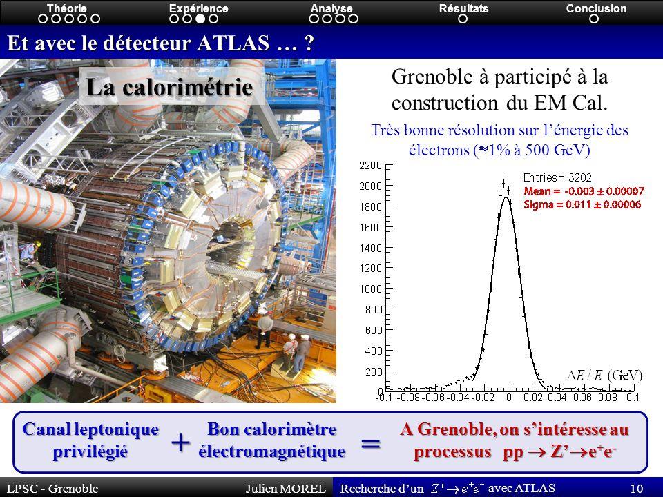 LPSC - GrenobleJulien MOREL 10 Recherche dun avec ATLAS ThéorieExpérienceAnalyseRésultatsConclusion Et avec le détecteur ATLAS … .