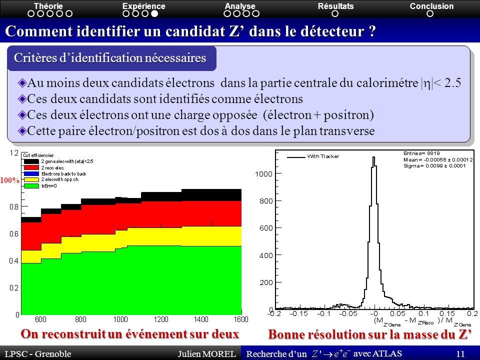 LPSC - GrenobleJulien MOREL 11 Recherche dun avec ATLAS ThéorieExpérienceAnalyseRésultatsConclusion Comment identifier un candidat Z dans le détecteur .