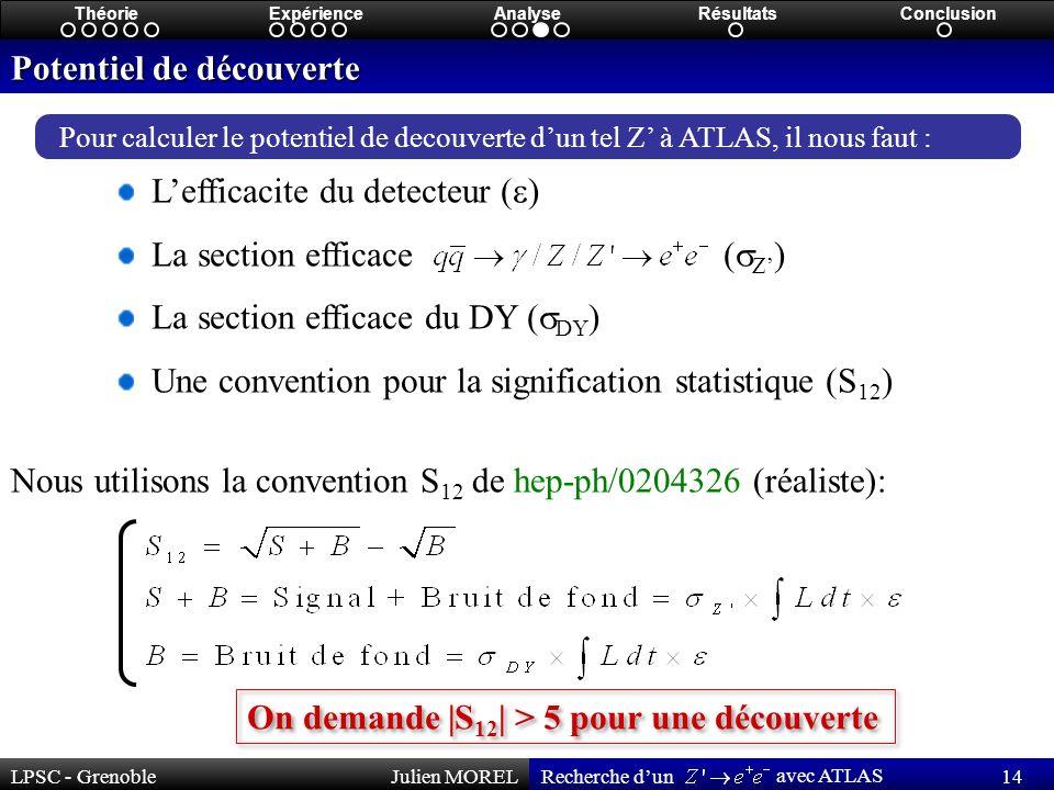 LPSC - GrenobleJulien MOREL 14 Recherche dun avec ATLAS ThéorieExpérienceAnalyseRésultatsConclusion Potentiel de découverte Pour calculer le potentiel de decouverte dun tel Z à ATLAS, il nous faut : Lefficacite du detecteur ) La section efficace ( Z ) La section efficace du DY ( DY ) Une convention pour la signification statistique (S 12 ) Nous utilisons la convention S 12 de hep-ph/0204326 (réaliste): On demande |S 12 | > 5 pour une découverte