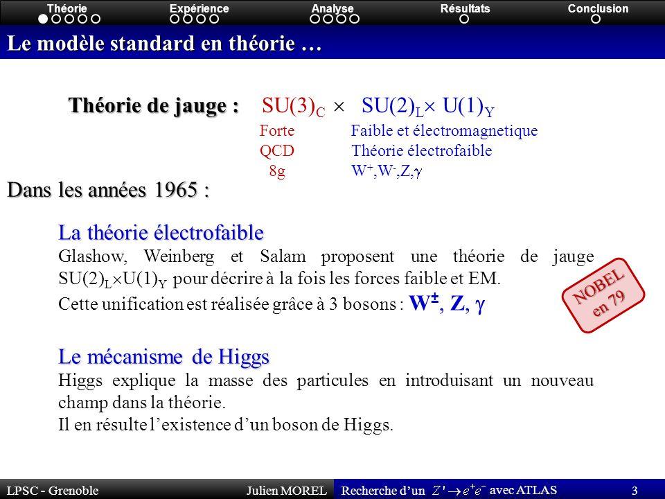 LPSC - GrenobleJulien MOREL 3 Recherche dun avec ATLAS ThéorieExpérienceAnalyseRésultatsConclusion Le modèle standard en théorie … Théorie de jauge : Théorie de jauge : SU(3) C SU(2) L U(1) Y Forte QCD 8g Faible et électromagnetique Théorie électrofaible W +,W -,Z, La théorie électrofaible Glashow, Weinberg et Salam proposent une théorie de jauge SU(2) L U(1) Y pour décrire à la fois les forces faible et EM.