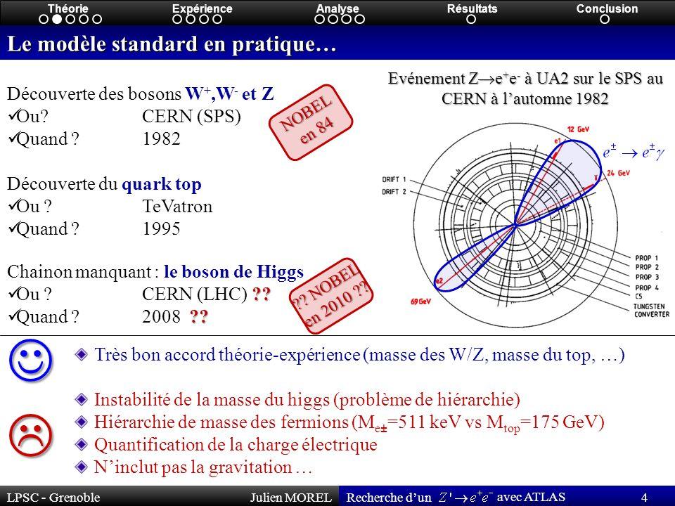LPSC - GrenobleJulien MOREL 4 Recherche dun avec ATLAS ThéorieExpérienceAnalyseRésultatsConclusion Le modèle standard en pratique… Très bon accord théorie-expérience (masse des W/Z, masse du top, …) Instabilité de la masse du higgs (problème de hiérarchie) Hiérarchie de masse des fermions (M e± =511 keV vs M top =175 GeV) Quantification de la charge électrique Ninclut pas la gravitation … Découverte des bosons W +,W - et Z Ou.