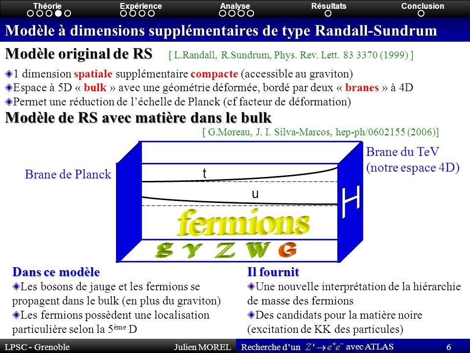 LPSC - GrenobleJulien MOREL 7 Recherche dun avec ATLAS ThéorieExpérienceAnalyseRésultatsConclusion Modèle à dimensions supplémentaires de type Randall-Sundrum t u Métrique à 5D : Masse de Planck : Facteur de déformation Dimension supplémentaire compacte (finie) Les excitations de Kaluza-Klein Etats quantiques supplémentaires (discrets) Etat fondamental = particule MS Etats excités = excitations de KK Visibles comme des nouvelles particules dans notre espace 4D On sintérresse à la 1 ère excitation KK du Z/ = Z RS Le Z se couple aux mêmes particules que le Z/ : les 3 processus /Z/Z vont interférer