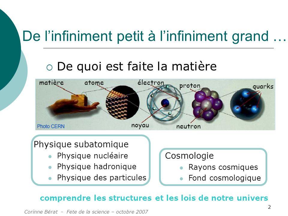 Corinne Bérat - Fete de la science – octobre 2007 2 De linfiniment petit à linfiniment grand … comprendre les structures et les lois de notre univers