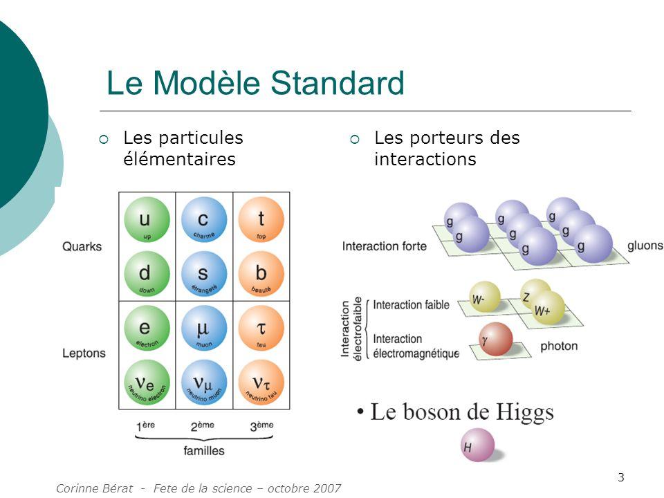 Corinne Bérat - Fete de la science – octobre 2007 3 Le Modèle Standard Les particules élémentaires Les porteurs des interactions