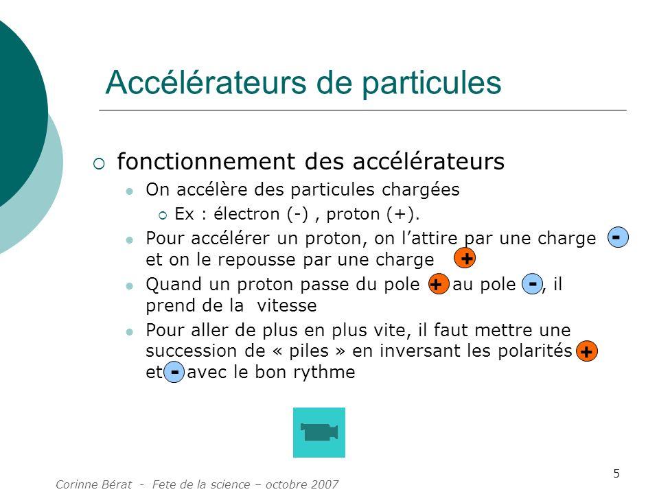 Corinne Bérat - Fete de la science – octobre 2007 5 Accélérateurs de particules fonctionnement des accélérateurs On accélère des particules chargées E