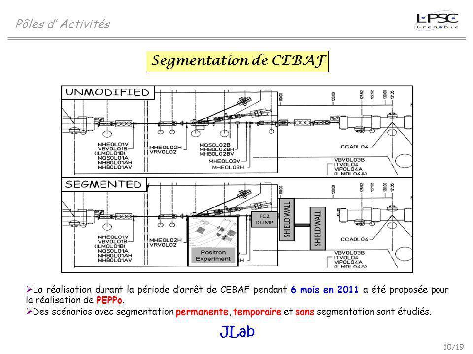 10/19 Pôles d Activités Segmentation de CEBAF La réalisation durant la période darrêt de CEBAF pendant 6 mois en 2011 a été proposée pour la réalisati