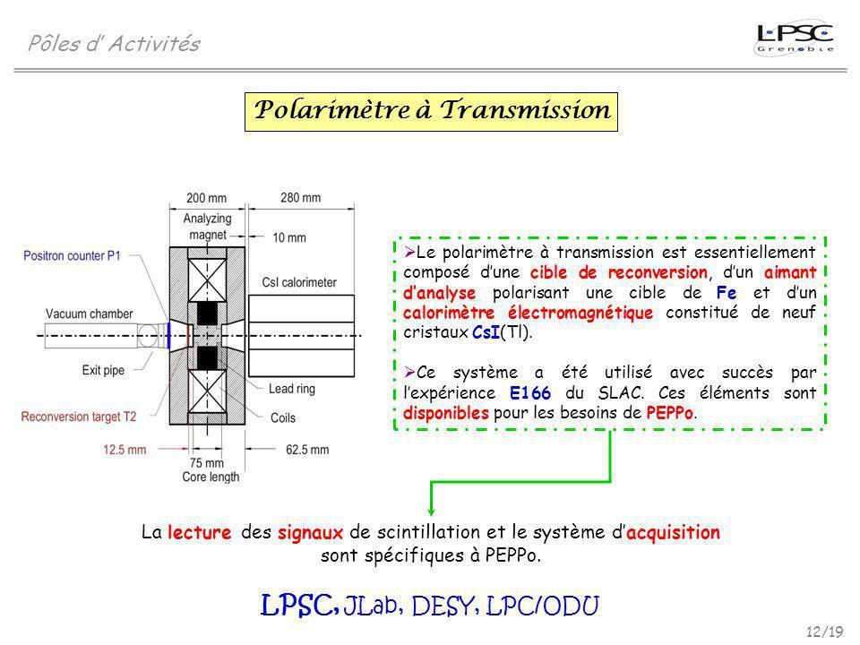 12/19 Pôles d Activités Polarimètre à Transmission LPSC, JLab, DESY, LPC/ODU Le polarimètre à transmission est essentiellement composé dune cible de r