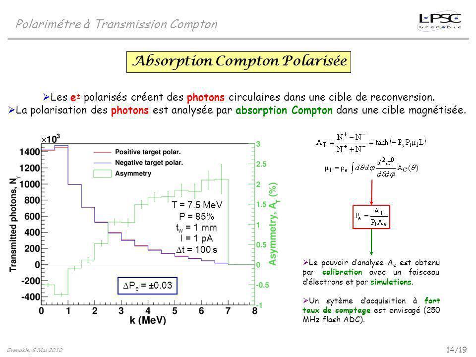 14/19 Les e ± polarisés créent des photons circulaires dans une cible de reconversion. La polarisation des photons est analysée par absorption Compton