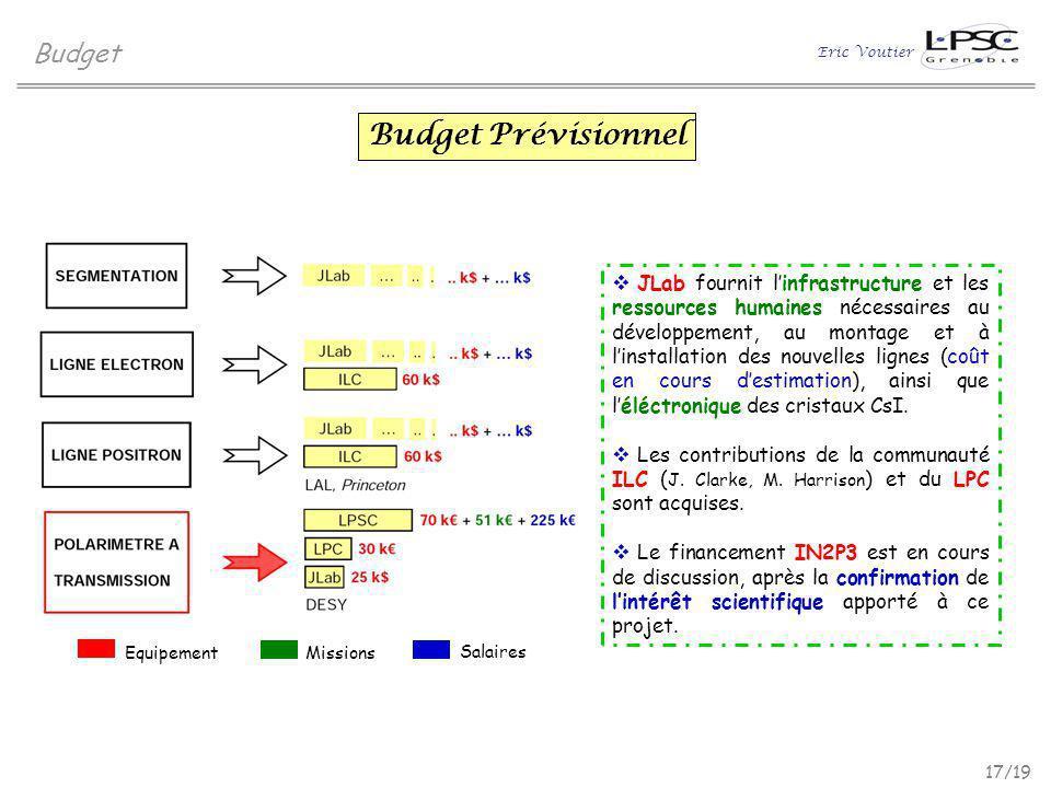 Eric Voutier 17/19 Budget JLab fournit linfrastructure et les ressources humaines nécessaires au développement, au montage et à linstallation des nouv