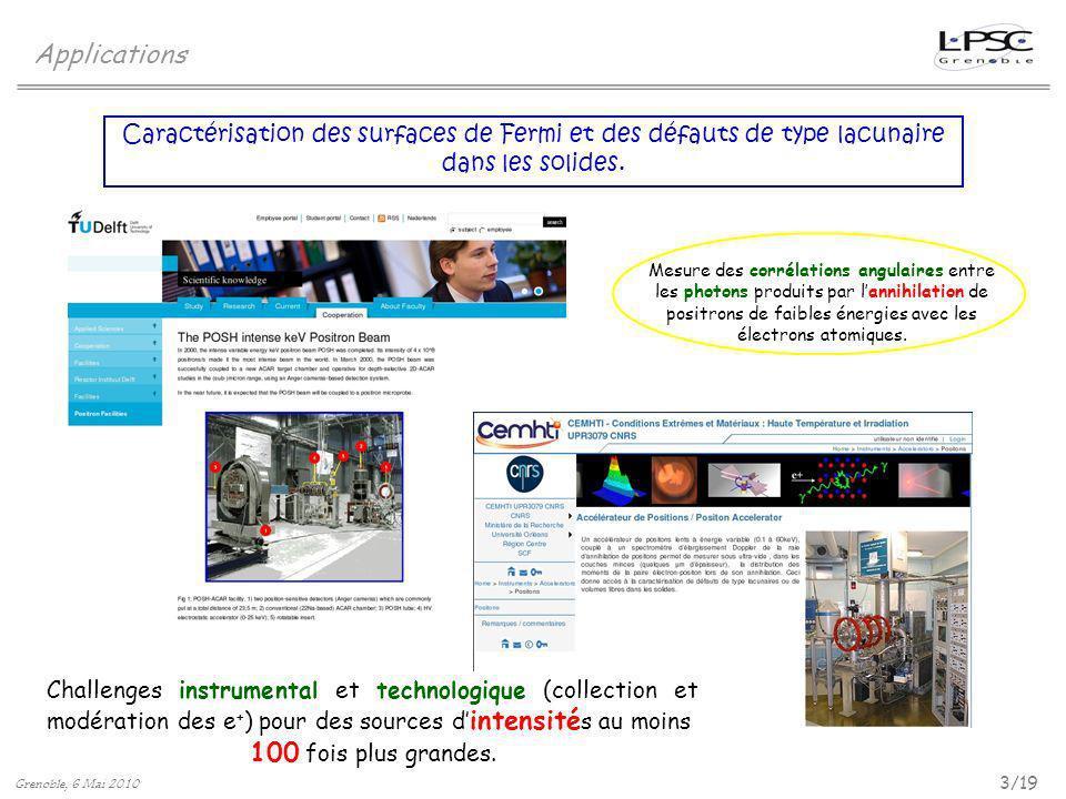 Applications 3/19 Grenoble, 6 Mai 2010 Mesure des corrélations angulaires entre les photons produits par lannihilation de positrons de faibles énergie