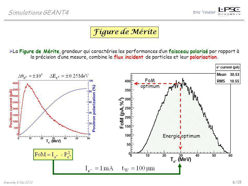 Eric Voutier 6/19 Simulations GEANT4 Figure de Mérite La Figure de Mérite, grandeur qui caractérise les performances dun faisceau polarisé par rapport