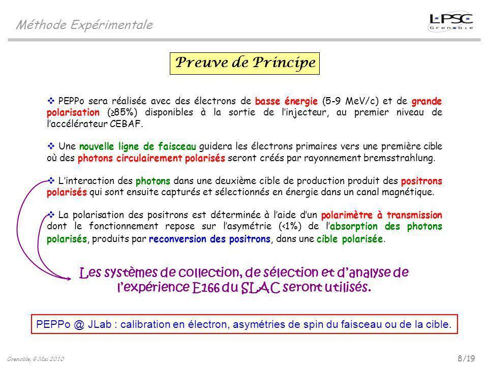 8/19 Méthode Expérimentale Preuve de Principe PEPPo sera réalisée avec des électrons de basse énergie (5-9 MeV/c) et de grande polarisation (85%) disp