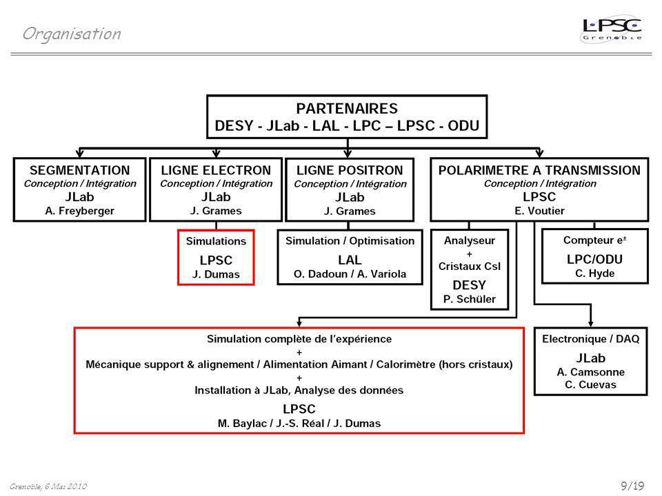 10/19 Pôles d Activités Segmentation de CEBAF La réalisation durant la période darrêt de CEBAF pendant 6 mois en 2011 a été proposée pour la réalisation de PEPPo.