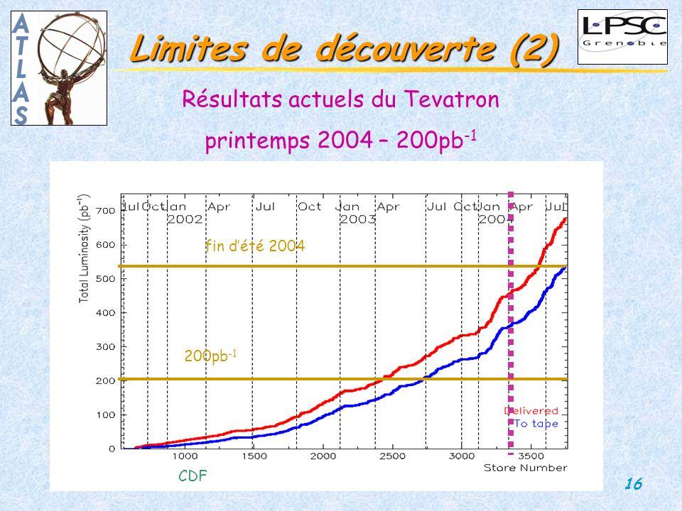 16 DEIR 25octobre 2004 Martina Schäfer Limites de découverte (2) Résultats actuels du Tevatron printemps 2004 – 200pb -1 200pb -1 fin dété 2004 CDF