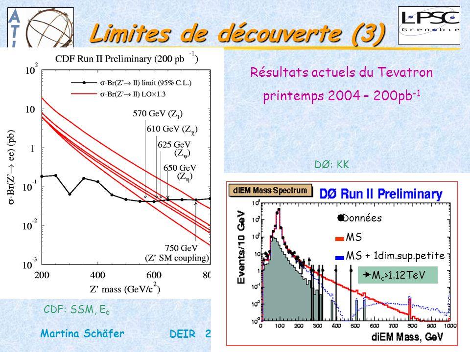 17 DEIR 25octobre 2004 Martina Schäfer Limites de découverte (3) CDF: SSM, E 6 DØ: KK Résultats actuels du Tevatron printemps 2004 – 200pb -1 Données MS MS + 1dim.sup.petite M c >1.12TeV
