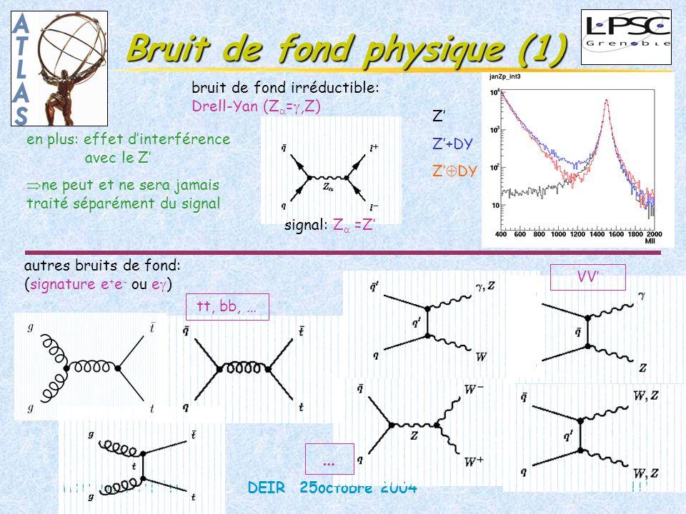19 DEIR 25octobre 2004 Martina Schäfer Bruit de fond physique (1) bruit de fond irréductible: Drell-Yan (Z =,Z) en plus: effet dinterférence avec le Z