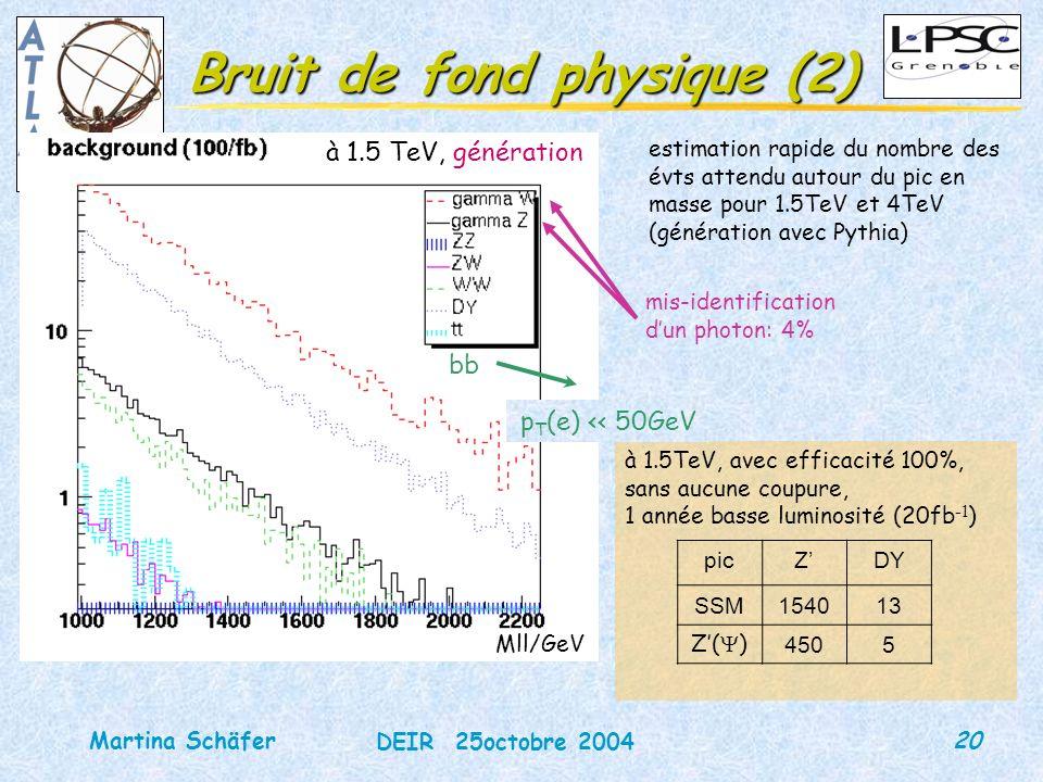 20 DEIR 25octobre 2004 Martina Schäfer Bruit de fond physique (2) bb à 1.5 TeV, génération à 1.5TeV, avec efficacité 100%, sans aucune coupure, 1 année basse luminosité (20fb -1 ) picZDY SSM154013 Z( ) 4505 p T (e) << 50GeV mis-identification dun photon: 4% estimation rapide du nombre des évts attendu autour du pic en masse pour 1.5TeV et 4TeV (génération avec Pythia) Mll/GeV