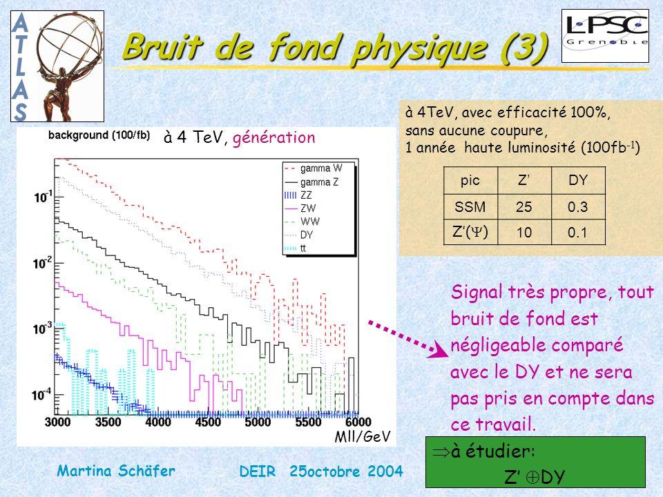 21 DEIR 25octobre 2004 Martina Schäfer Bruit de fond physique (3) à 4 TeV, génération Mll/GeV Signal très propre, tout bruit de fond est négligeable comparé avec le DY et ne sera pas pris en compte dans ce travail.