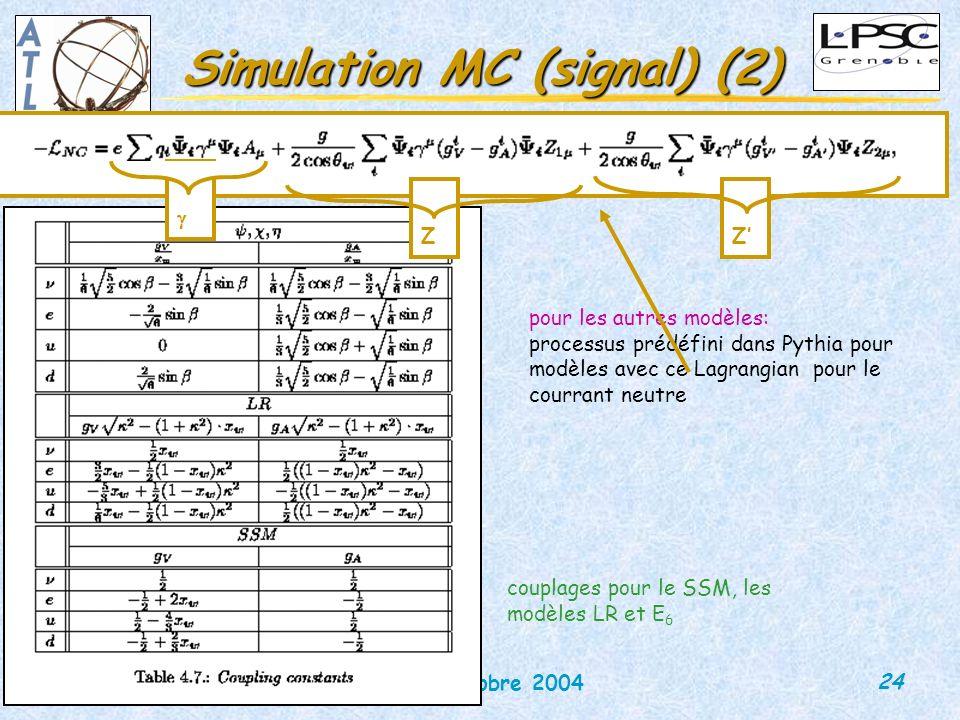 24 DEIR 25octobre 2004 Martina Schäfer Simulation MC (signal) (2) pour les autres modèles: processus prédéfini dans Pythia pour modèles avec ce Lagran