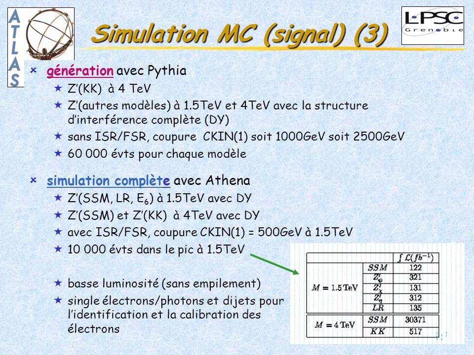 25 DEIR 25octobre 2004 Martina Schäfer Simulation MC (signal) (3) ûgénération avec Pythia «Z(KK) à 4 TeV «Z(autres modèles) à 1.5TeV et 4TeV avec la structure dinterférence complète (DY) «sans ISR/FSR, coupure CKIN(1) soit 1000GeV soit 2500GeV «60 000 évts pour chaque modèle ûsimulation complète avec Athena «Z(SSM, LR, E 6 ) à 1.5TeV avec DY «Z(SSM) et Z(KK) à 4TeV avec DY «avec ISR/FSR, coupure CKIN(1) = 500GeV à 1.5TeV «10 000 évts dans le pic à 1.5TeV «basse luminosité (sans empilement) «single électrons/photons et dijets pour lidentification et la calibration des électrons