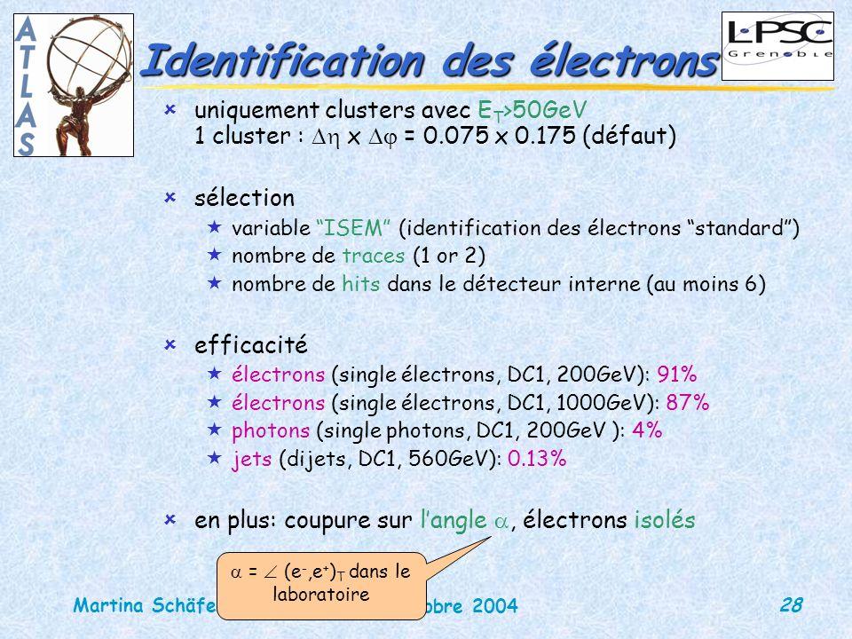 28 DEIR 25octobre 2004 Martina Schäfer Identification des électrons ûuniquement clusters avec E T >50GeV 1 cluster : x = 0.075 x 0.175 (défaut) ûsélec