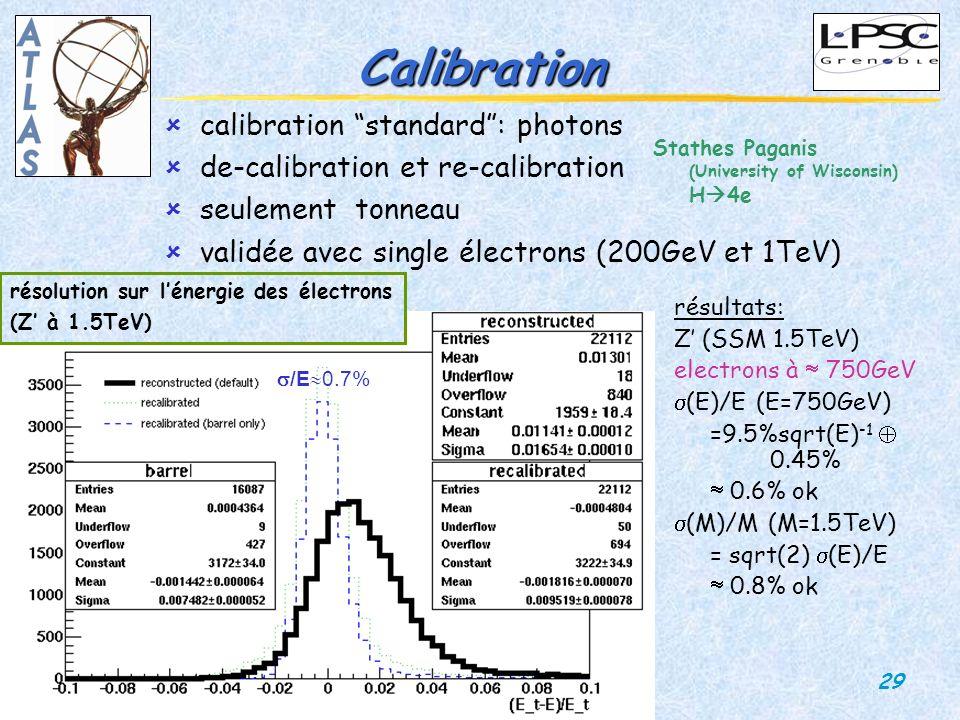 29 DEIR 25octobre 2004 Martina Schäfer Calibration ûcalibration standard: photons ûde-calibration et re-calibration ûseulement tonneau ûvalidée avec single électrons (200GeV et 1TeV) Stathes Paganis (University of Wisconsin) H 4e /E 0.7% résolution sur lénergie des électrons (Z à 1.5TeV) résultats: Z (SSM 1.5TeV) electrons à 750GeV (E)/E (E=750GeV) =9.5%sqrt(E) -1 0.45% 0.6% ok (M)/M (M=1.5TeV) = sqrt(2) (E)/E 0.8% ok