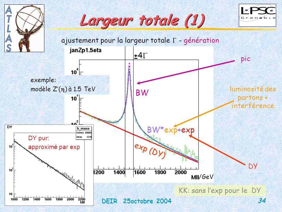 34 DEIR 25octobre 2004 Martina Schäfer Largeur totale (1) ajustement pour la largeur totale - génération exp (DY) BW BW*exp+exp ±4 pic DY luminosité des partons + interférence /GeV exemple: modèle Z( ) à 1.5 TeV KK: sans lexp pour le DY DY pur: approximé par exp