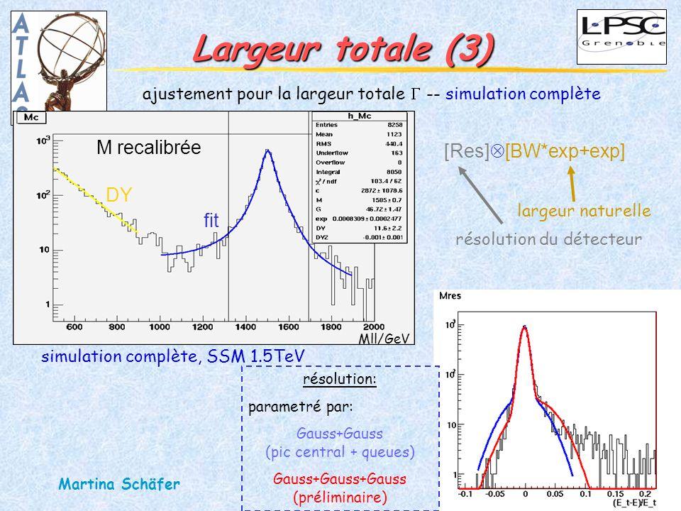 36 DEIR 25octobre 2004 Martina Schäfer Largeur totale (3) ajustement pour la largeur totale -- simulation complète résolution du détecteur largeur naturelle [Res] [BW*exp+exp] G+G+G G+G Mll/GeV DY M recalibrée fit résolution: parametré par: Gauss+Gauss (pic central + queues) Gauss+Gauss+Gauss (préliminaire) simulation complète, SSM 1.5TeV Mll/GeV