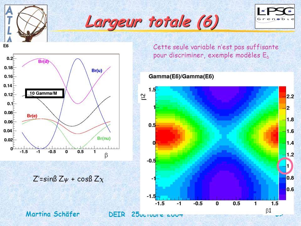 39 DEIR 25octobre 2004 Martina Schäfer Largeur totale (6) Cette seule variable nest pas suffisante pour discriminer, exemple modèles E 6 1 2 Z=sinß Z