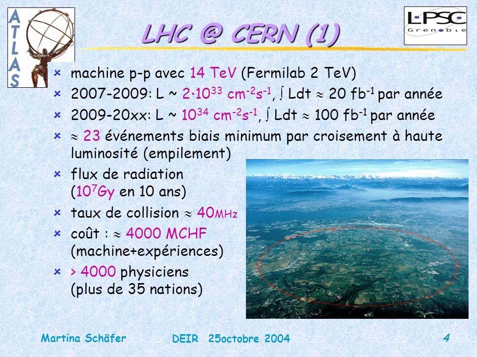 4 DEIR 25octobre 2004 Martina Schäfer LHC @ CERN (1) ûmachine p-p avec 14 TeV (Fermilab 2 TeV) û2007-2009: L ~ 2 10 33 cm -2 s -1, Ldt 20 fb -1 par année û2009-20xx: L ~ 10 34 cm -2 s -1, Ldt 100 fb -1 par année û 23 événements biais minimum par croisement à haute luminosité (empilement) ûflux de radiation (10 7 Gy en 10 ans) ûtaux de collision 40 MHz ûcoût : 4000 MCHF (machine+expériences) û> 4000 physiciens (plus de 35 nations)