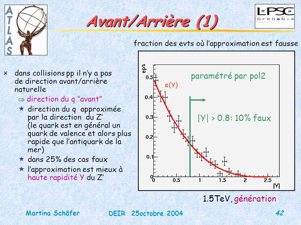 42 DEIR 25octobre 2004 Martina Schäfer Avant/Arrière (1) ûdans collisions pp il ny a pas de direction avant/arrière naturelle direction du q avant «direction du q approximée par la direction du Z (le quark est en général un quark de valence et alors plus rapide que lantiquark de la mer) «dans 25% des cas faux «lapproximation est mieux à haute rapidité Y du Z fraction des evts où lapproximation est fausse |Y| > 0.8: 10% faux paramétré par pol2 1.5TeV, génération (Y)