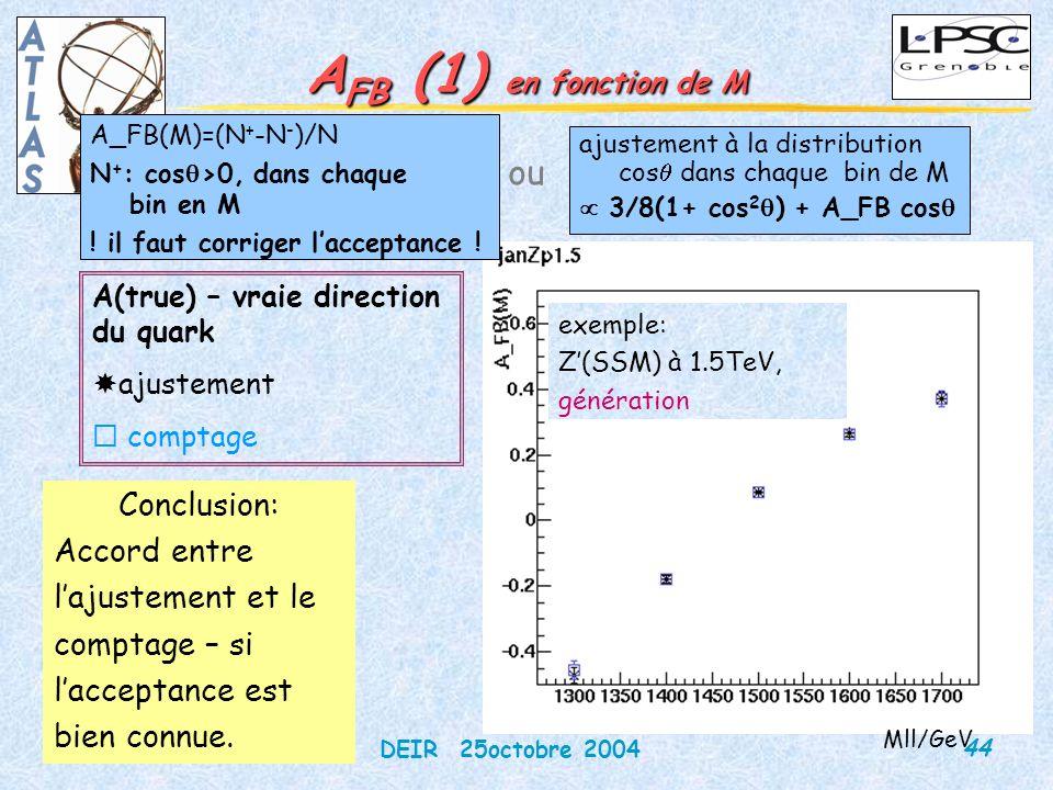 44 DEIR 25octobre 2004 Martina Schäfer A FB (1) en fonction de M ou exemple: Z(SSM) à 1.5TeV, génération Conclusion: Accord entre lajustement et le comptage – si lacceptance est bien connue.