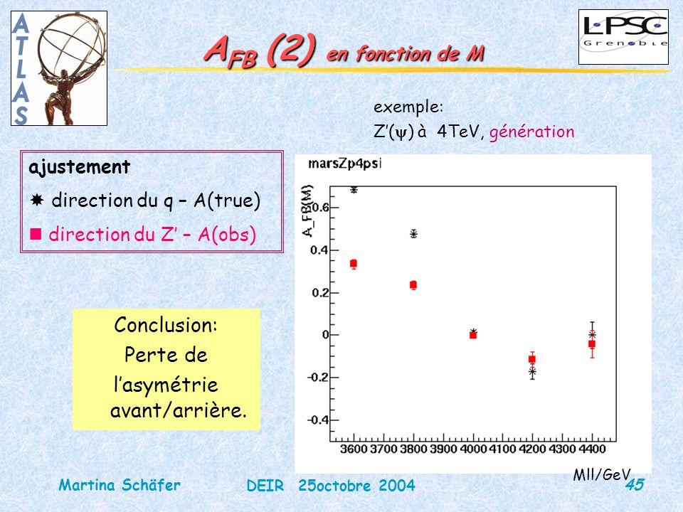 45 DEIR 25octobre 2004 Martina Schäfer A FB (2) en fonction de M exemple: Z( ) à 4TeV, génération ajustement direction du q – A(true) direction du Z – A(obs) Conclusion: Perte de lasymétrie avant/arrière.