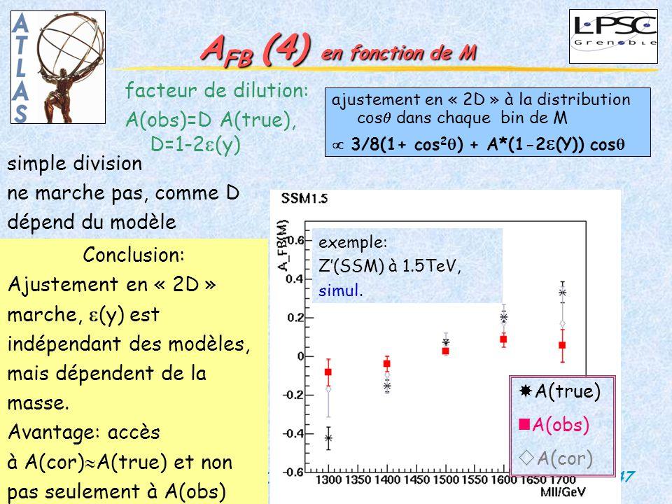 47 DEIR 25octobre 2004 Martina Schäfer A FB (4) en fonction de M exemple: Z(SSM) à 1.5TeV, simul. facteur de dilution: A(obs)=D A(true), D=1-2 (y) aju