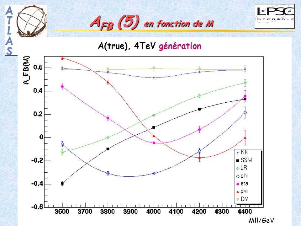 48 DEIR 25octobre 2004 Martina Schäfer A FB (5) en fonction de M A(true), 4TeV génération Mll/GeV