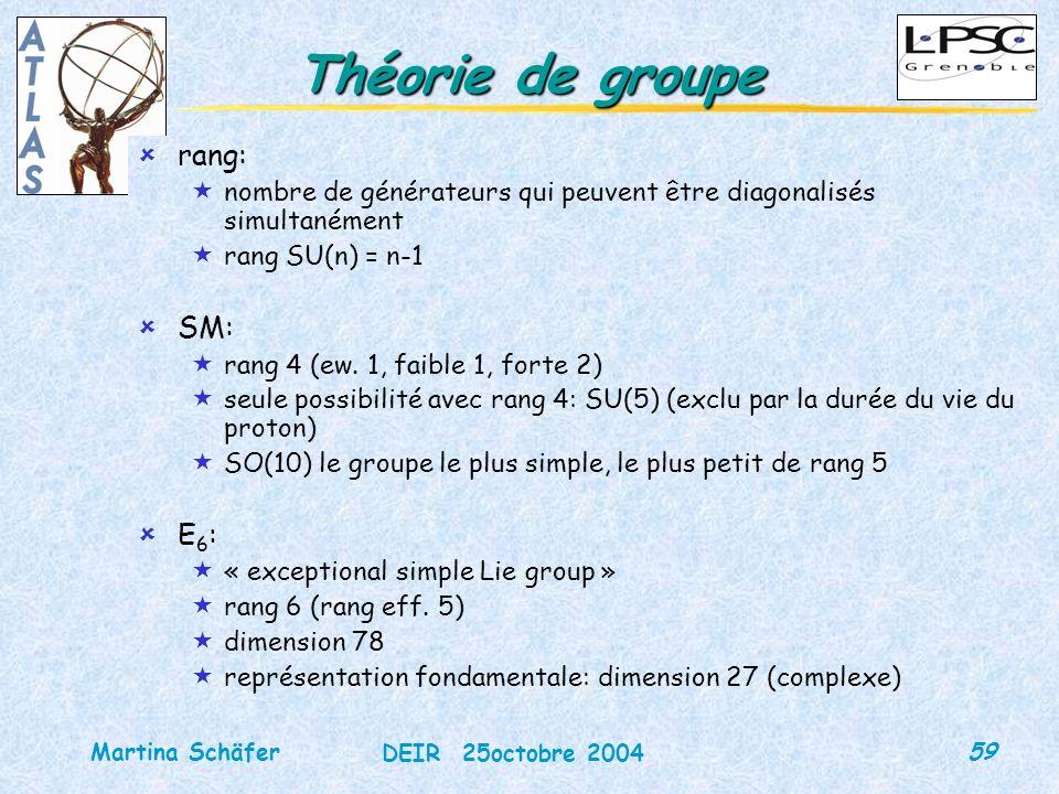 59 DEIR 25octobre 2004 Martina Schäfer Théorie de groupe ûrang: «nombre de générateurs qui peuvent être diagonalisés simultanément «rang SU(n) = n-1 ûSM: «rang 4 (ew.
