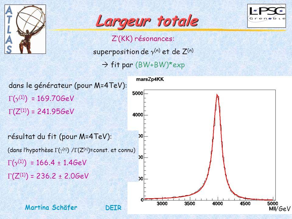 63 DEIR 25octobre 2004 Martina Schäfer Largeur totale Z(KK) résonances: superposition de (n) et de Z (n) fit par (BW+BW)*exp dans le générateur (pour M=4TeV): ( (1) ) = 169.70GeV (Z (1) ) = 241.95GeV résultat du fit (pour M=4TeV): (dans lhypothèse ( (n) ) / (Z (n) )=const.