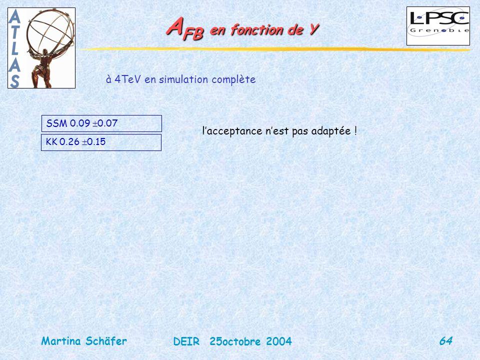 64 DEIR 25octobre 2004 Martina Schäfer A FB en fonction de Y SSM 0.09 0.07 KK 0.26 0.15 lacceptance nest pas adaptée ! à 4TeV en simulation complète